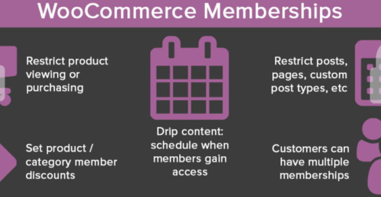 Steps for WooCommerce Memberships